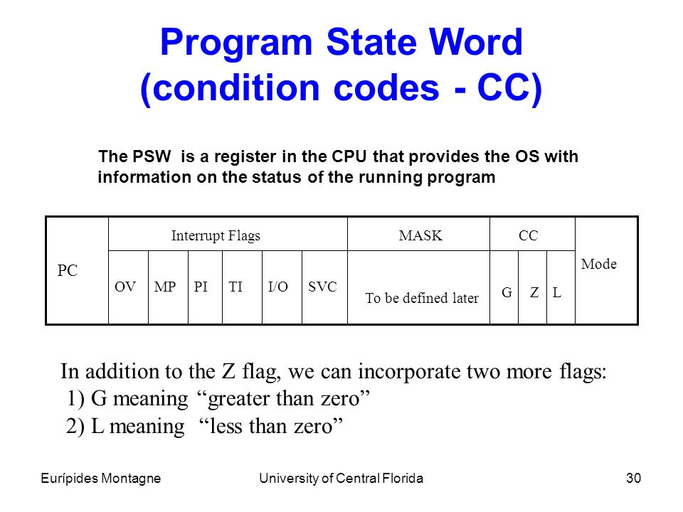 Program State Word (condition codes - CC)