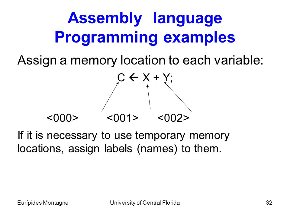 Assembly language Programming examples