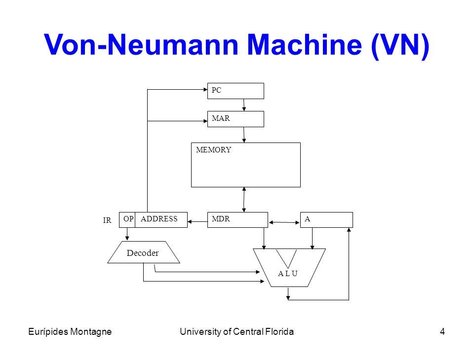 Von-Neumann Machine (VN)