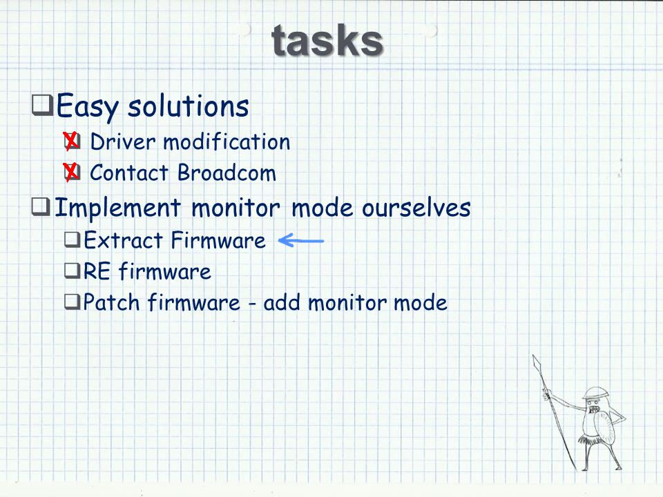 tasks Easy solutions Implement monitor mode ourselves