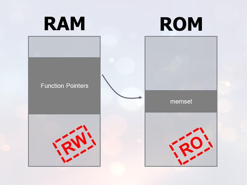 RAM ROM RW RO Function Pointers memset