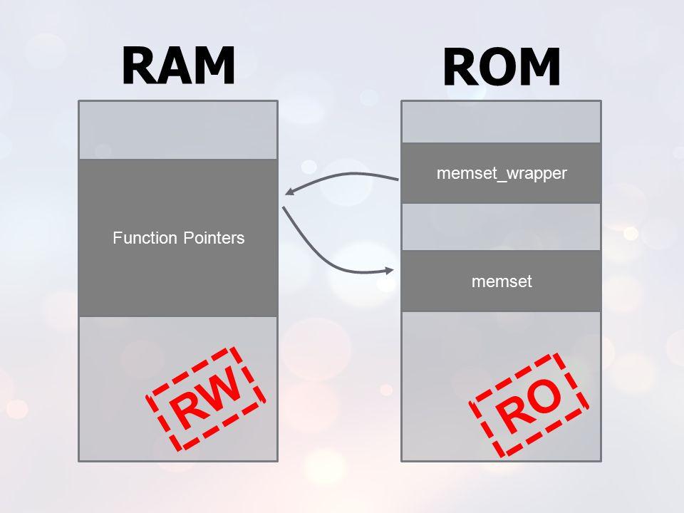 RAM ROM RW RO memset_wrapper Function Pointers memset