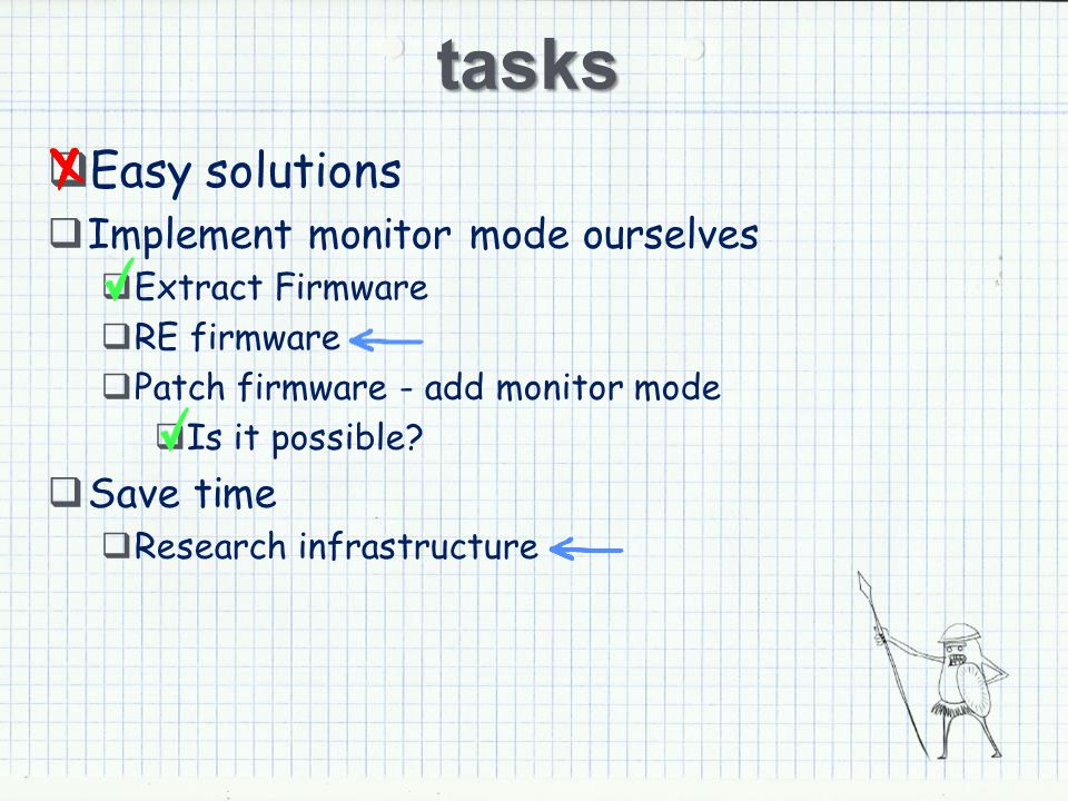 tasks Easy solutions Implement monitor mode ourselves Save time