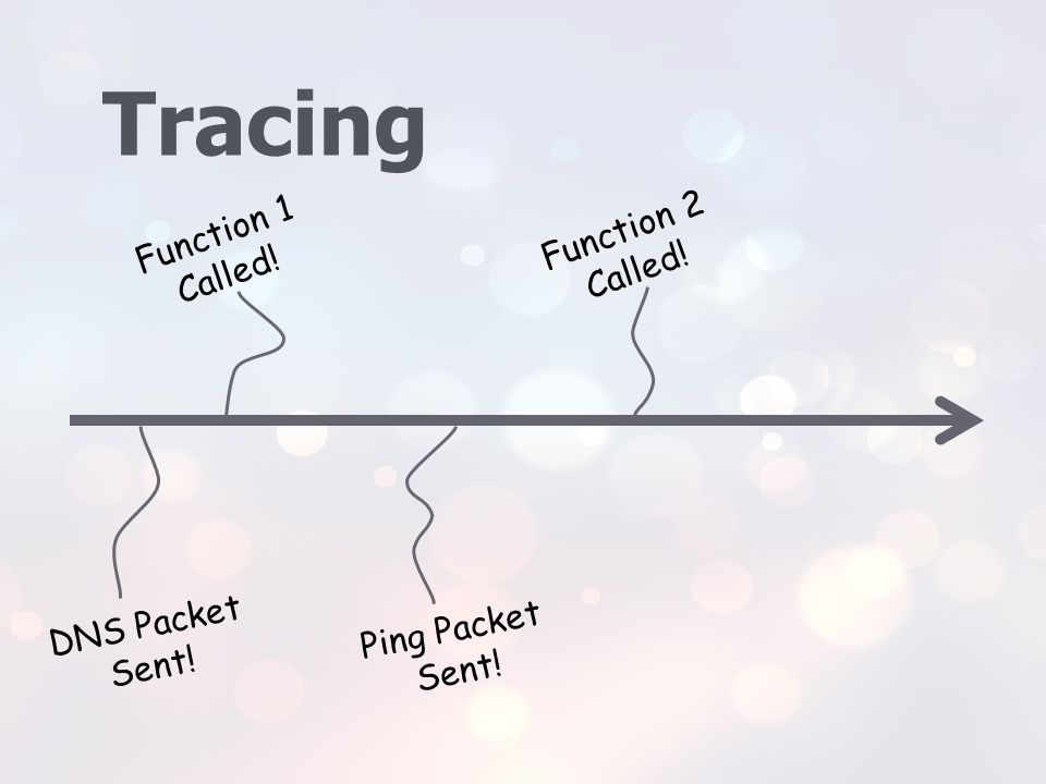 Tracing Function 2 Called! Function 1 Called! DNS Packet Sent!
