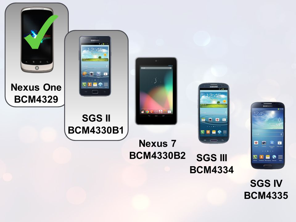 Nexus One BCM4329 SGS II BCM4330B1 Nexus 7 BCM4330B2 SGS III BCM4334