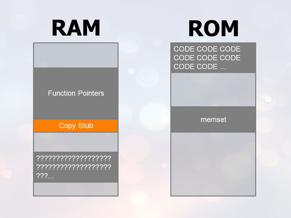 RAM ROM CODE CODE CODE CODE CODE CODE CODE CODE ... Function Pointers