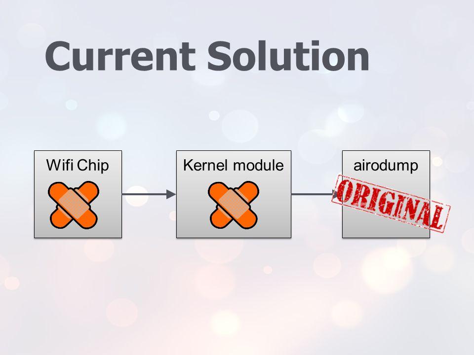 Current Solution Wifi Chip Kernel module airodump