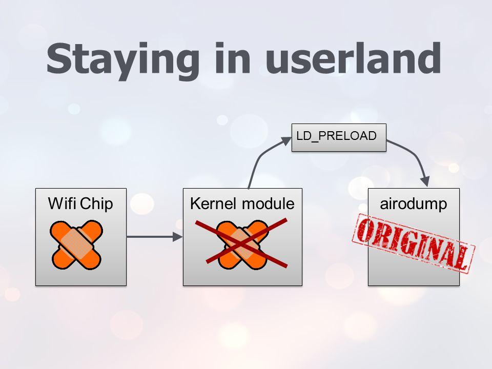 Staying in userland Wifi Chip Kernel module airodump LD_PRELOAD