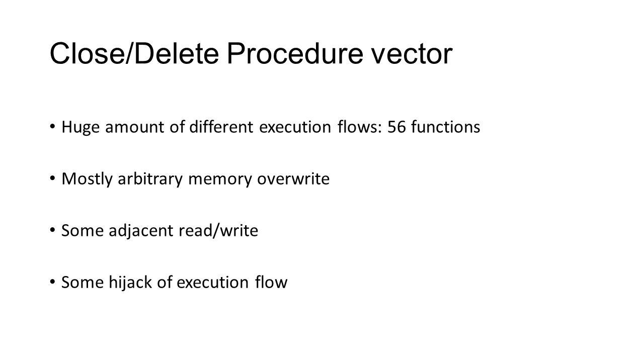 Close/Delete Procedure vector