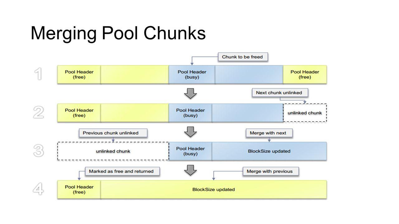 Merging Pool Chunks