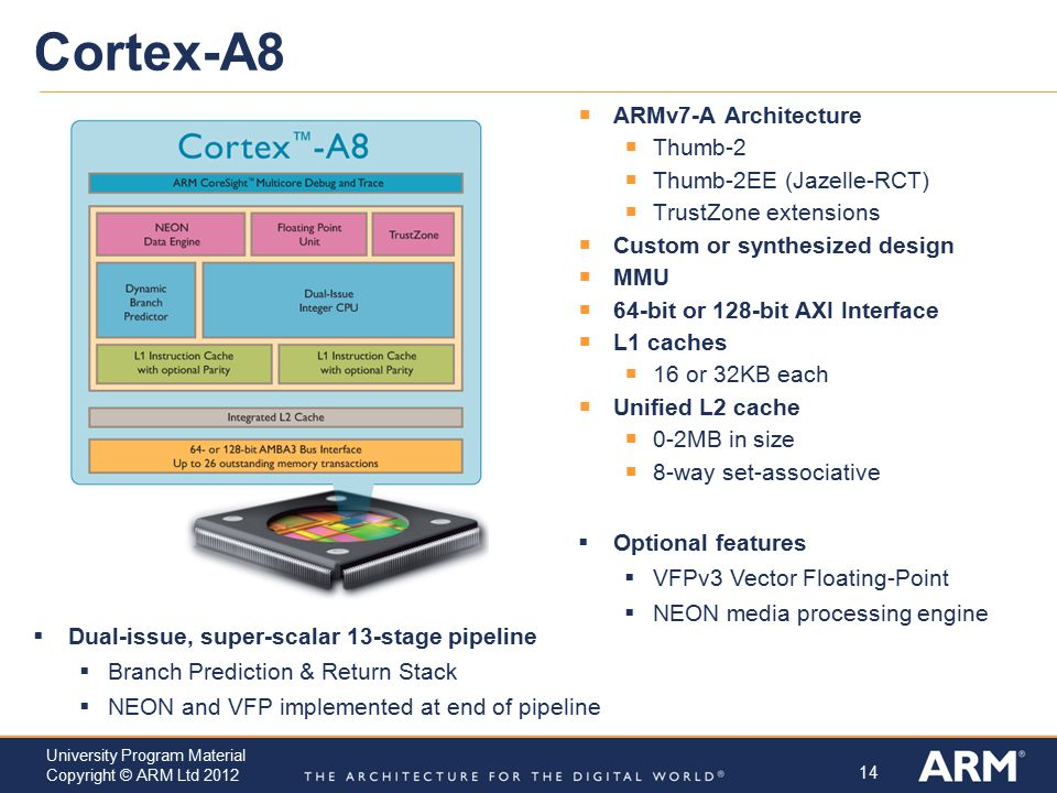 Cortex-A8 ARMv7-A Architecture Thumb-2 Thumb-2EE (Jazelle-RCT)