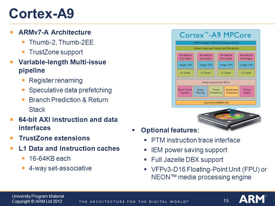 Cortex-A9 ARMv7-A Architecture Variable-length Multi-issue pipeline