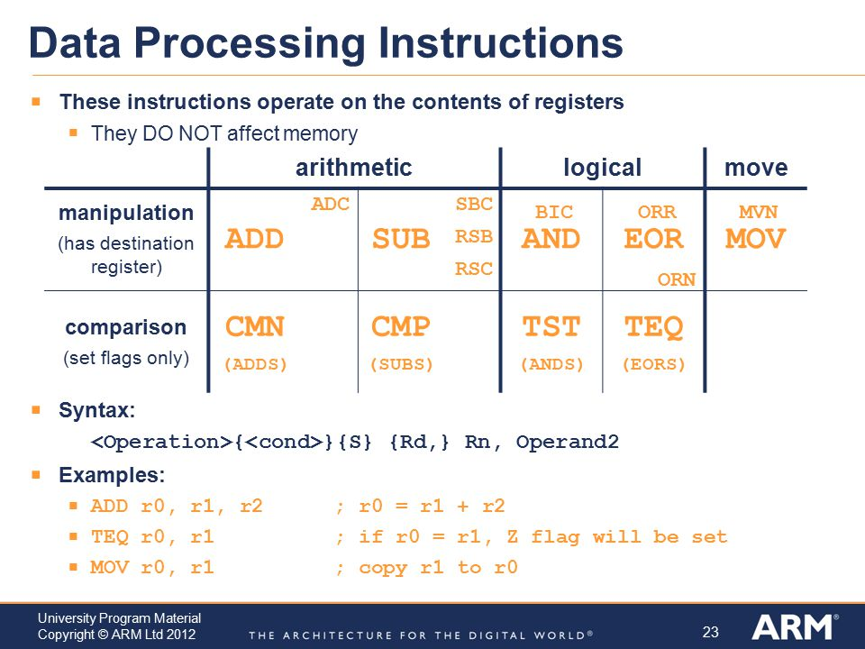 Data Processing Instructions