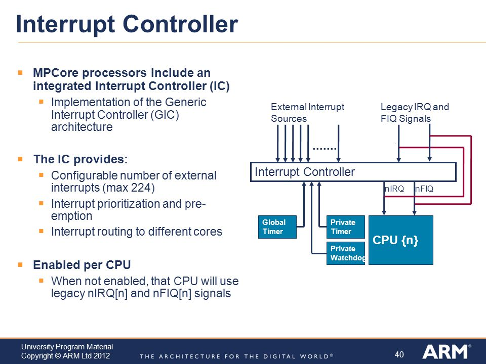 Interrupt Controller MPCore processors include an integrated Interrupt Controller (IC)
