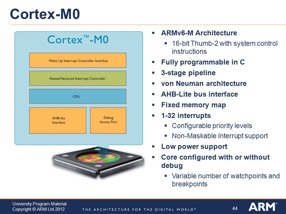Cortex-M0 ARMv6-M Architecture Fully programmable in C