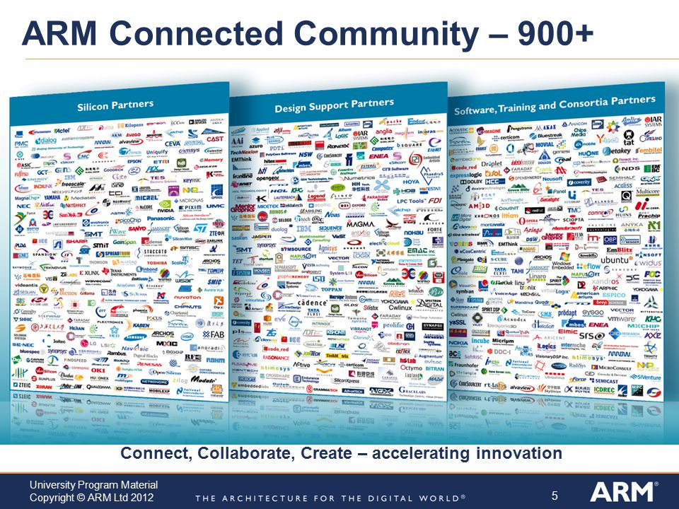 ARM Connected Community – 900+