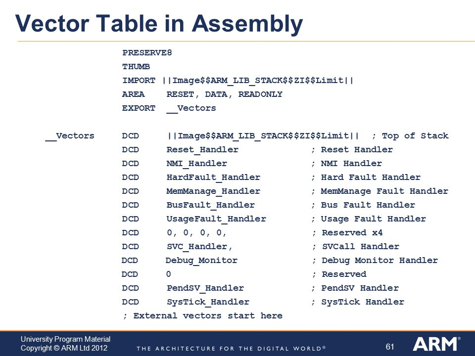 Vector Table in Assembly