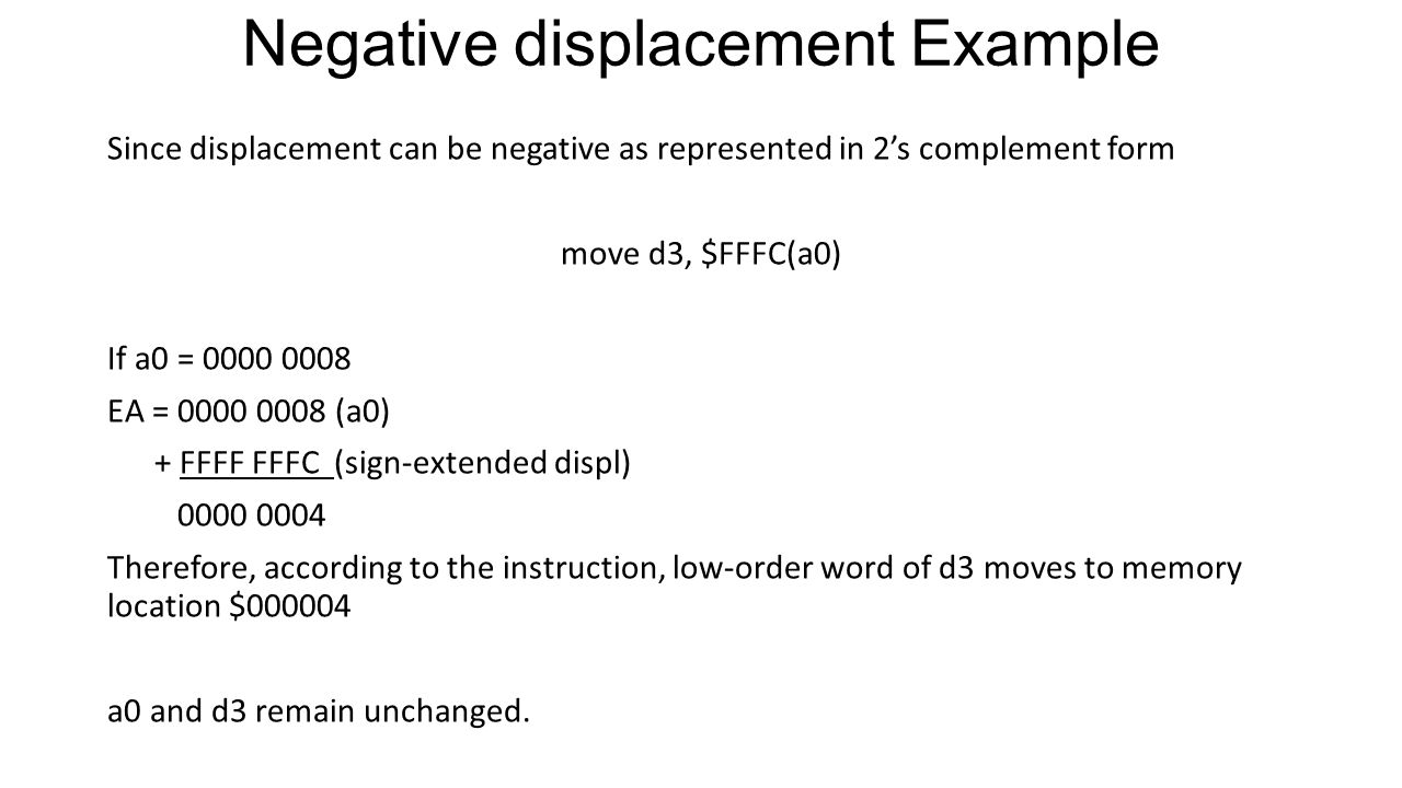 Negative displacement Example