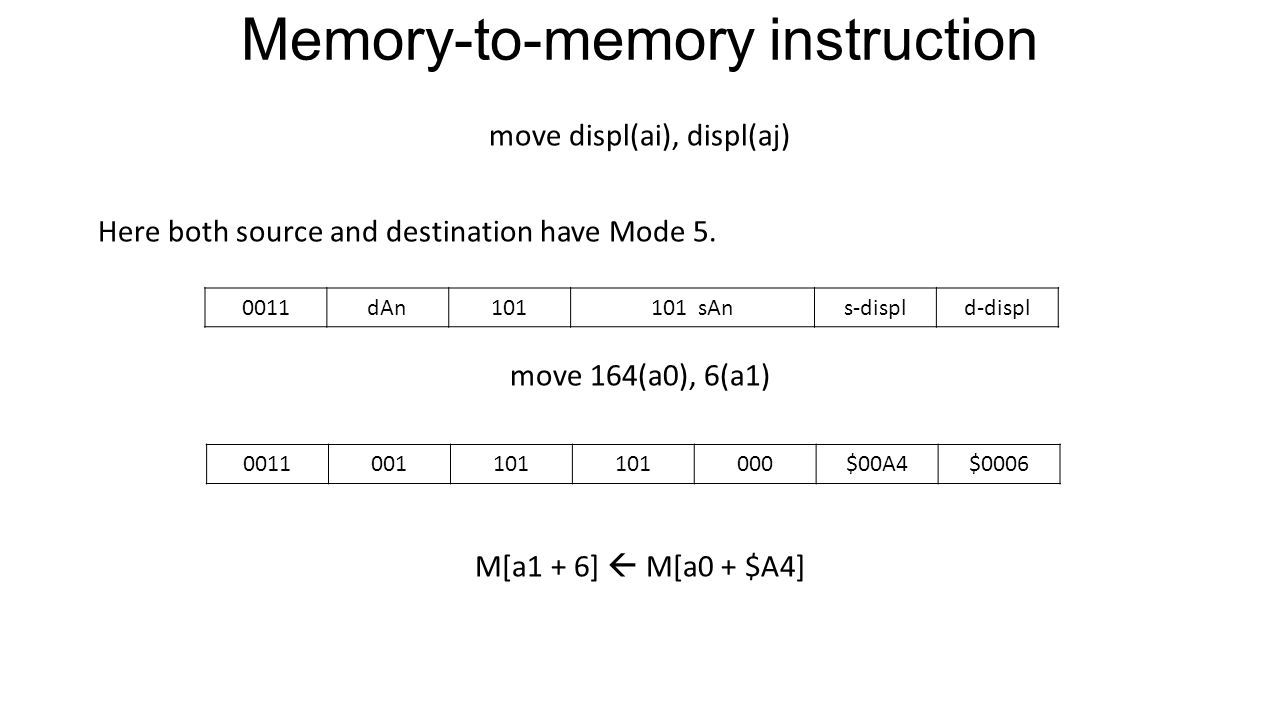 Memory-to-memory instruction