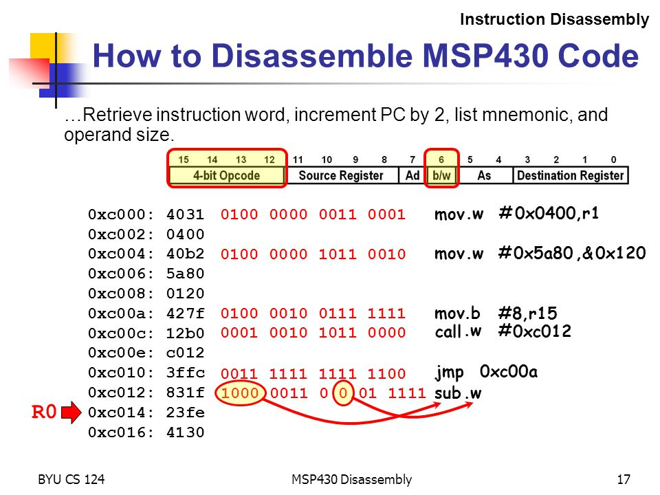 How to Disassemble MSP430 Code