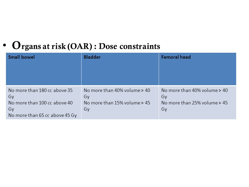 Organs at risk (OAR) : Dose constraints