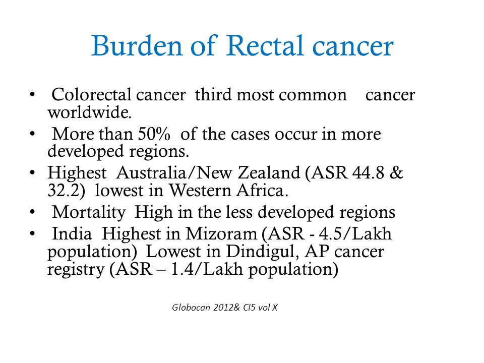 Burden of Rectal cancer