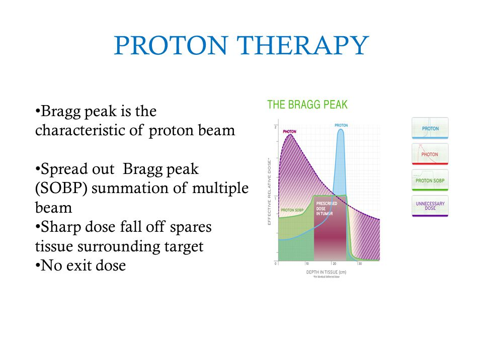 PROTON THERAPY Bragg peak is the characteristic of proton beam