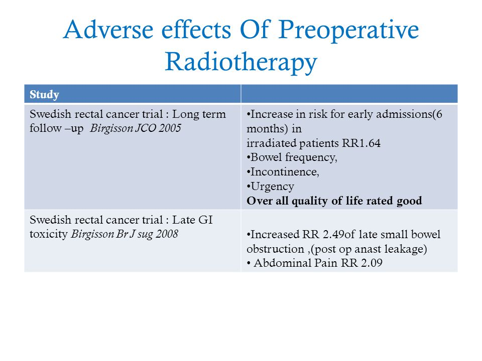 Adverse effects Of Preoperative Radiotherapy