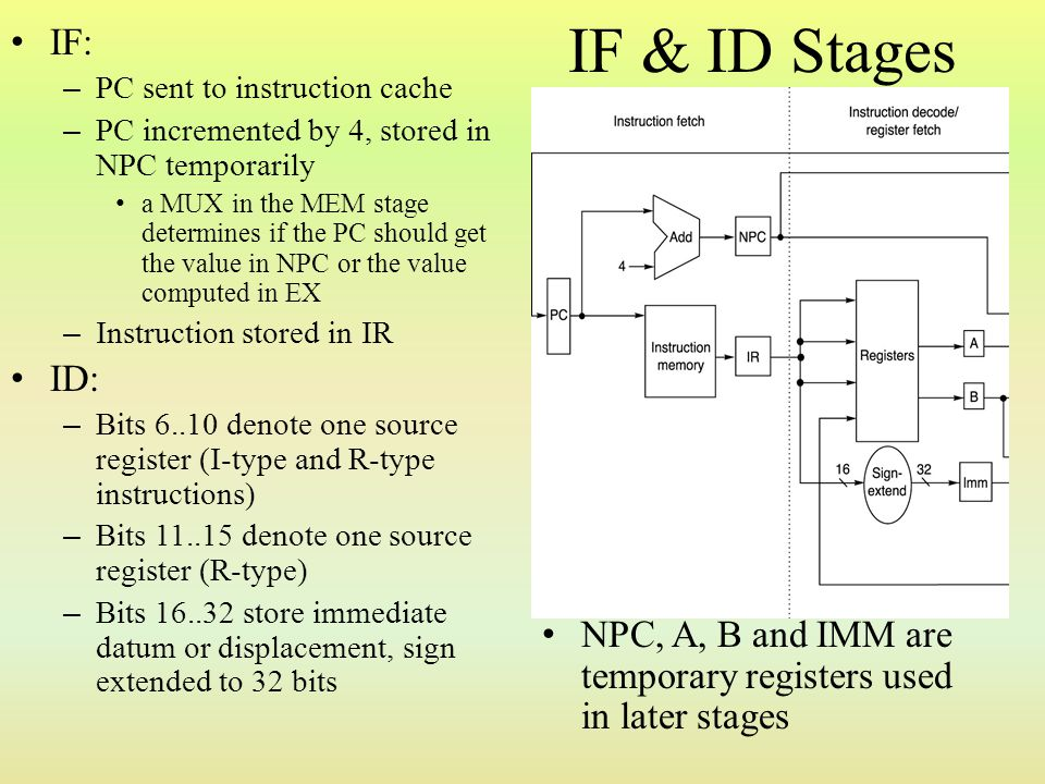 IF & ID Stages IF: PC sent to instruction cache. PC incremented by 4, stored in NPC temporarily.