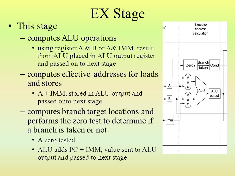 EX Stage This stage computes ALU operations
