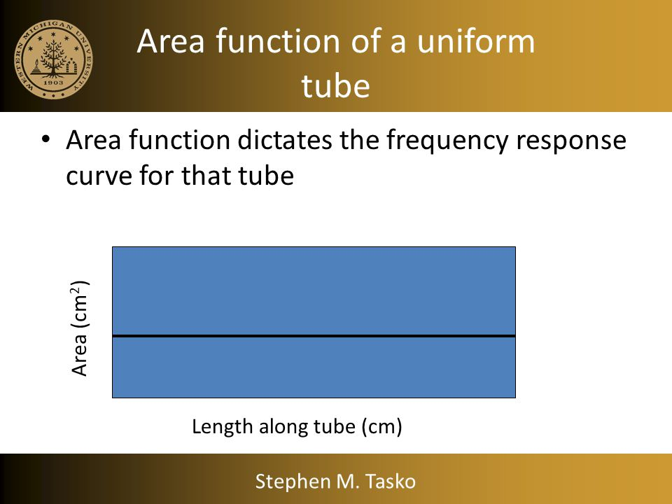Area function of a uniform tube