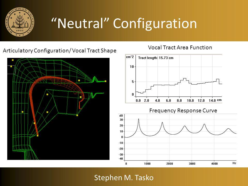 Neutral Configuration
