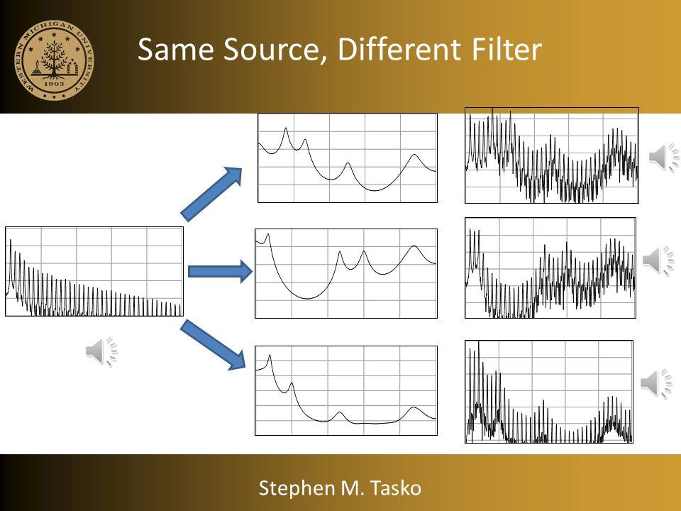 Same Source, Different Filter