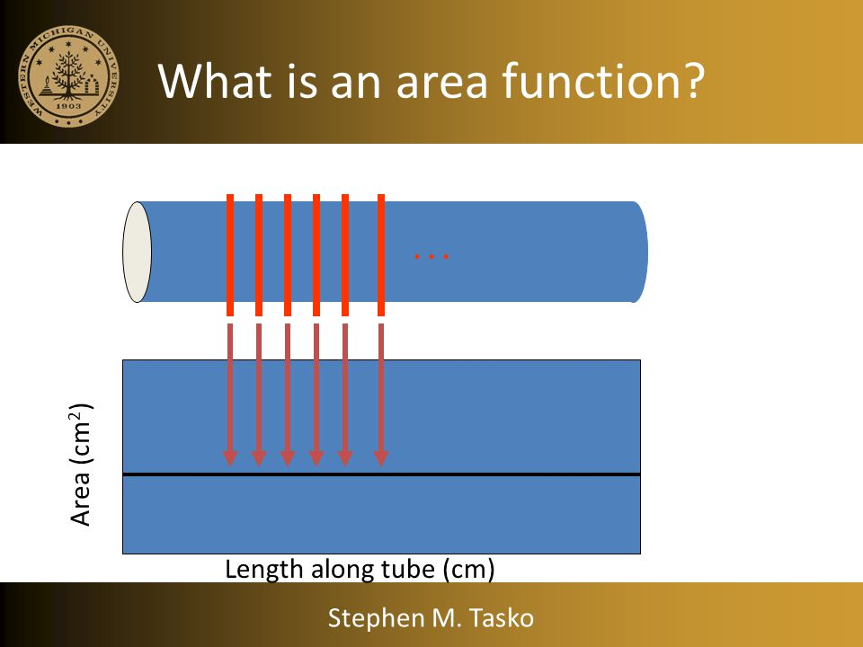 What is an area function