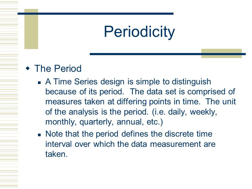 Periodicity The Period