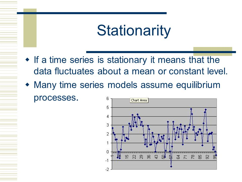 Stationarity If a time series is stationary it means that the data fluctuates about a mean or constant level.