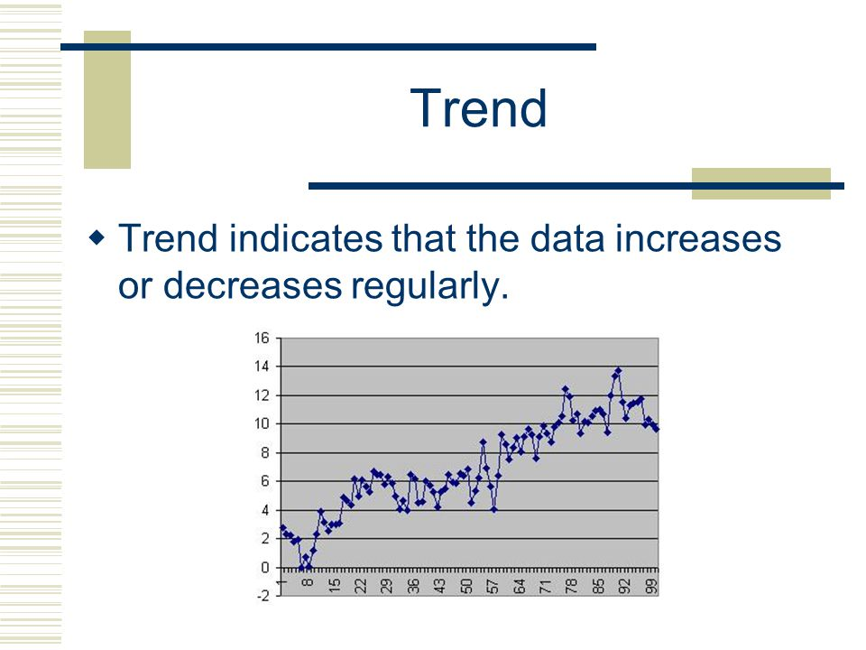 Trend Trend indicates that the data increases or decreases regularly.