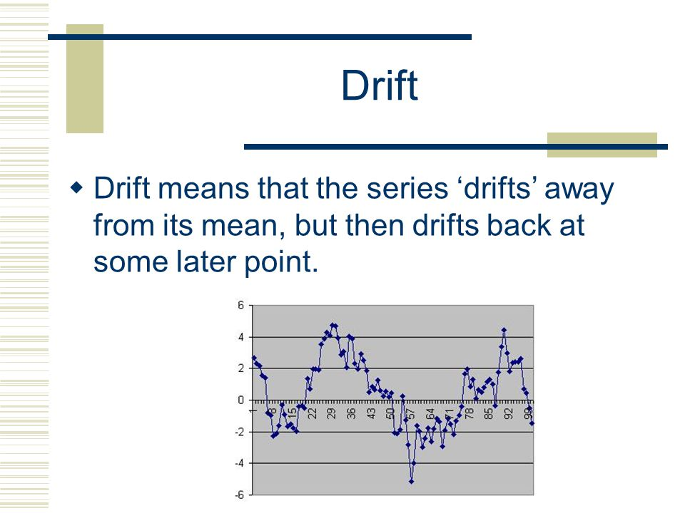 Drift Drift means that the series 'drifts' away from its mean, but then drifts back at some later point.