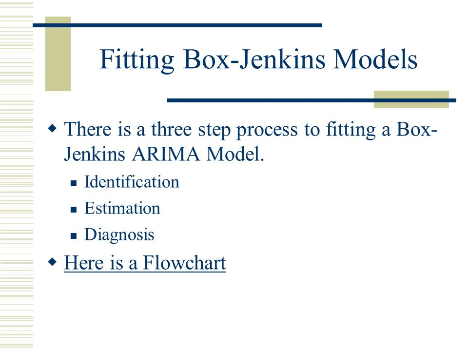 Fitting Box-Jenkins Models
