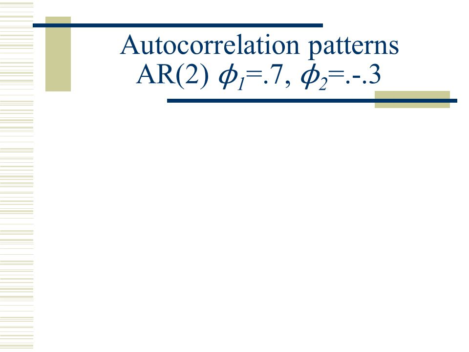 Autocorrelation patterns AR(2) ϕ1=.7, ϕ2=.-.3
