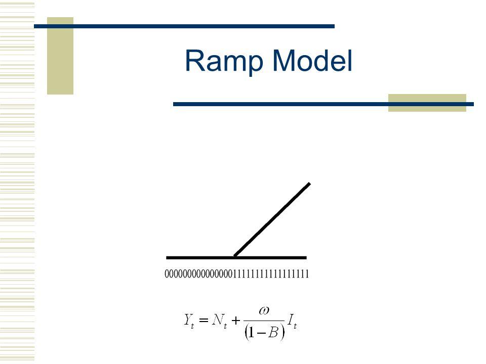 Ramp Model