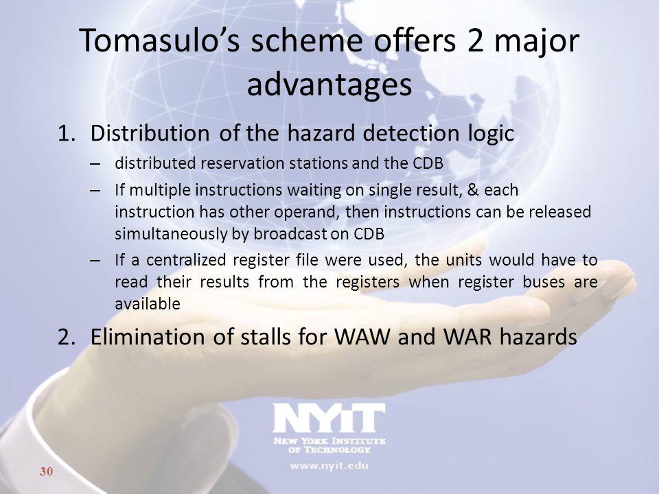 Tomasulo's scheme offers 2 major advantages