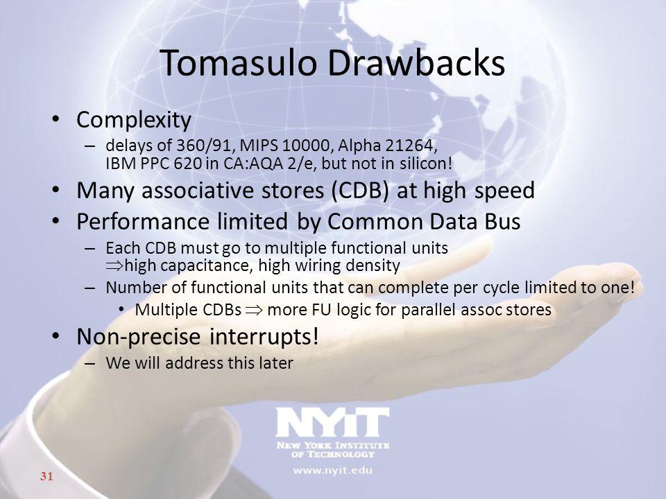 Tomasulo Drawbacks Complexity