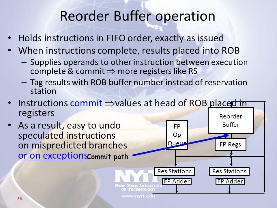 Reorder Buffer operation
