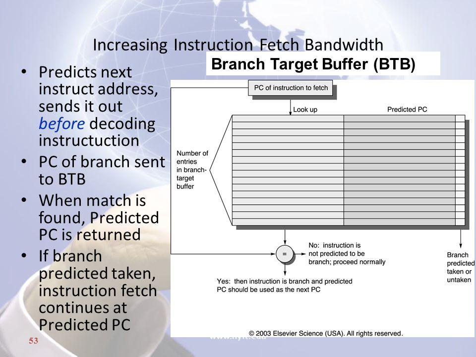 Increasing Instruction Fetch Bandwidth