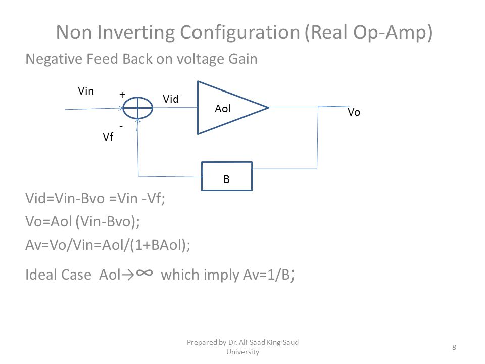Non Inverting Configuration (Real Op-Amp)