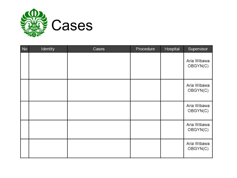 Cases No Identity Cases Procedure Hospital Supervisor