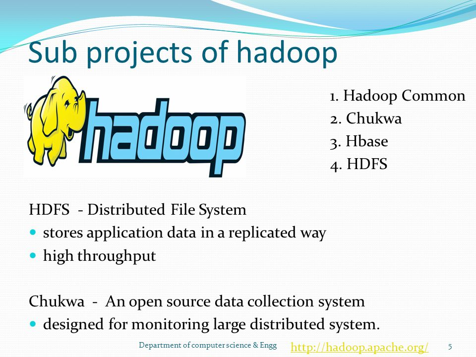 Sub projects of hadoop 1. Hadoop Common 2. Chukwa 3. Hbase 4. HDFS
