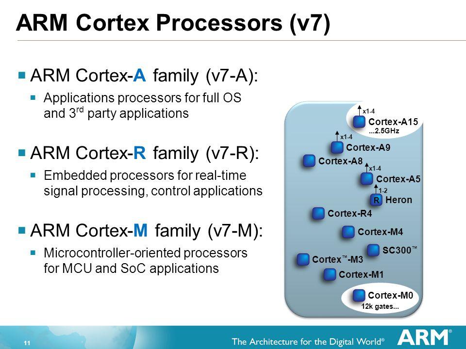 ARM Cortex Processors (v7)