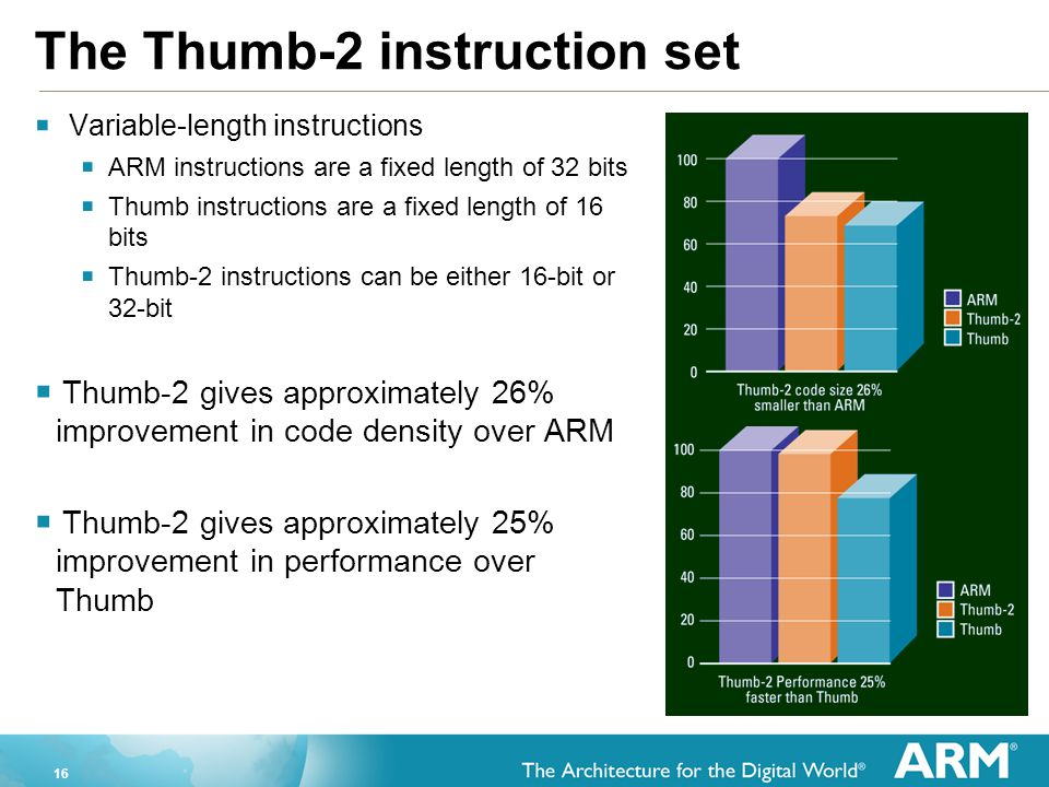The Thumb-2 instruction set